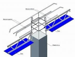 Norme tecniche per le costruzioni: scarica la bozza integrale del testo